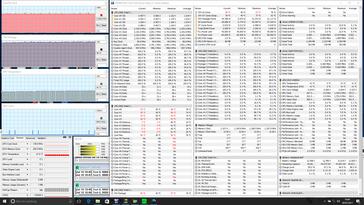 Gigabyte Sabre 15 (i7-7700HQ, GTX 1050) Laptop Review