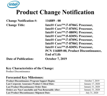 Milestones for Kaby Lake-G PCN. (Source: Intel)
