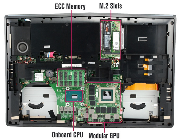 The PX7 Pro SE features quite a bit of expansion options. (Source: Eurocom)