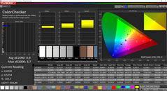 CalMAN ColorChecker calibrated (target color space AdobeRGB)