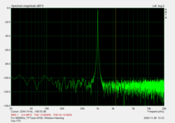 harmonic distortion and noise of the jack (SNR: 98.82 dBFS)