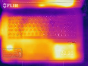 heatmap top (idle)