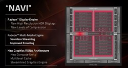 Navi 10 chip design (source: AMD)