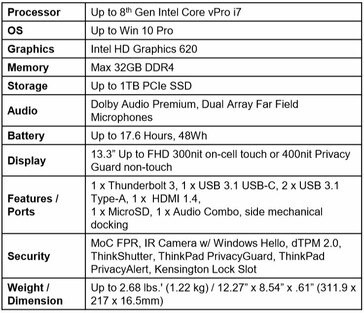 Lenovo ThinkPad X390 specifications