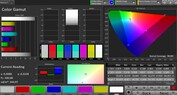 CalMAN: DCI P3 colour space - Vivid colour mode
