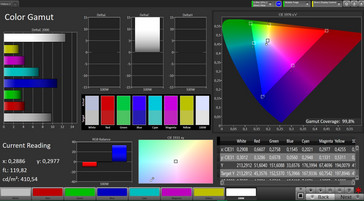 Color space (Color mode vivid, color temperature standard)