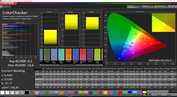 CalMAN ColorChecker - user's settings