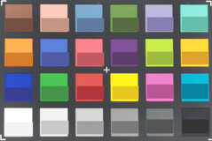 ColorChecker Passport: Telephoto lens
