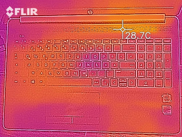 Heat-map top (idle)