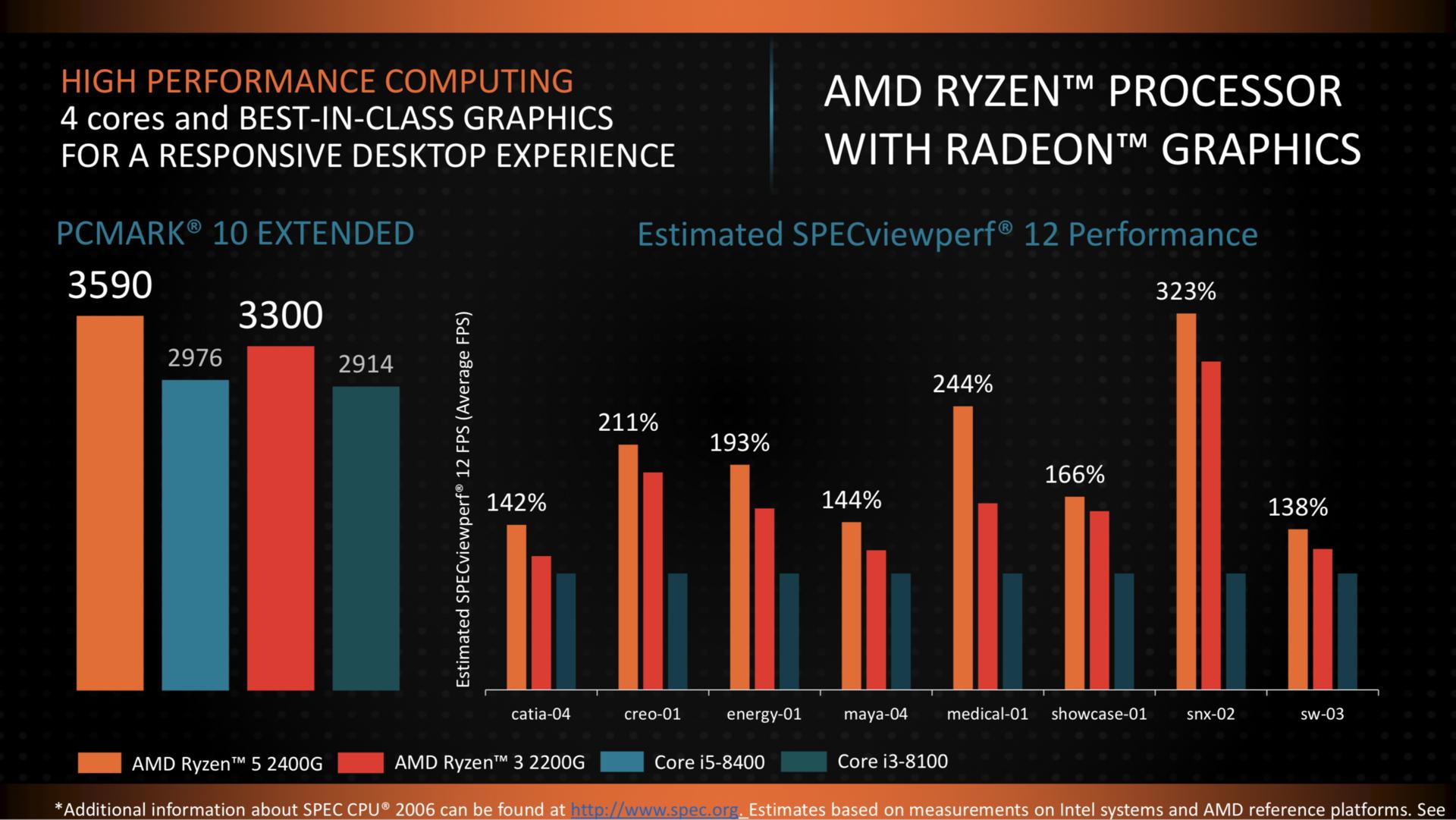 Ryzen Apus Announced For The Am4 Desktop Plattform