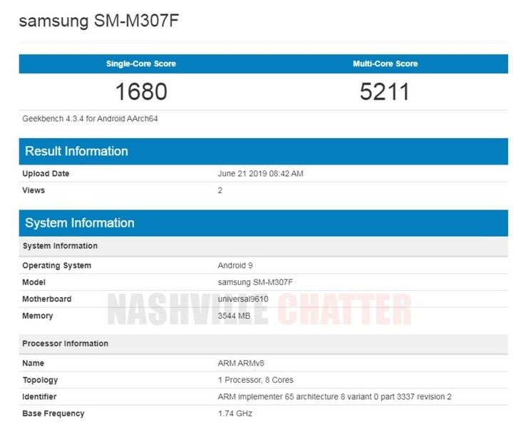 The SM-M307F performs relatively well in Geekbench tests. (Source: Nashville Chatter)