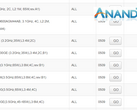 The AMD Athlon 200GE and Athlon Pro 200GE entries spotted on the Asus Crosshair VII Hero supported CPU list. (Source: Anandtech)