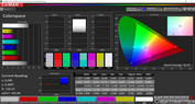 CalMAN color space - AdobeRGB (standard)