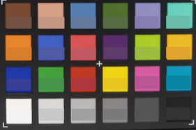 Picture of ColorChecker colors: the bottom half of each patch shows the original color.