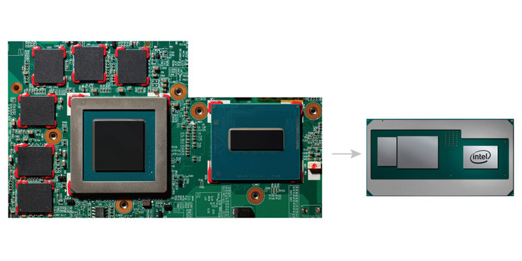 Comparison between separate CPU, GPU, and memory components versus Intel's new packaging in terms of board size. (Source: Intel)