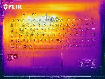 Thermal-imaging of the top under load