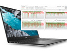 Dell XPS 15 9570: 15 % more performance by undervolting
