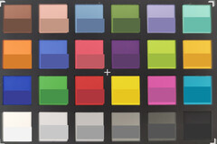 ColorChecker Passport: Standard camera