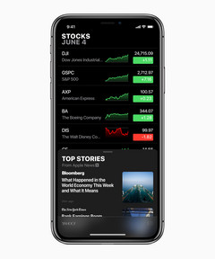 Apple Stocks now integrates news articles.