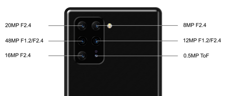 The alleged detailed camera breakdown of the Xperia 1 sequel. (Source: @Samsung_News)