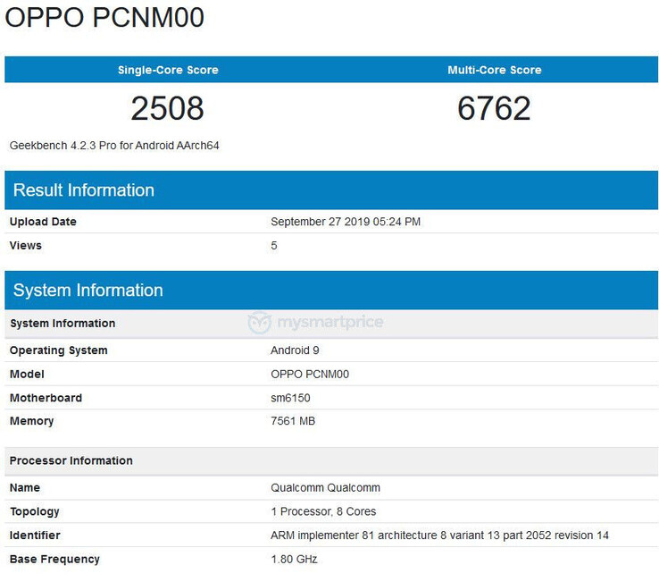 The new OPPO phone's benchmarking scores. (Source: MySmartPrice)