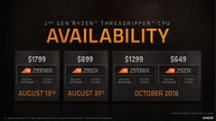AMD Ryzen Threadripper 2nd generation SKUs and availability. (Source: AMD)