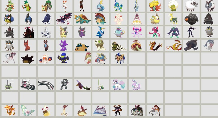 Leaked Pokémon Sword and Pokémon Shield characters. (Image source: Twitter/CentroLeaks)