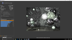 Cinebench R15 (Overclocking stage 2)
