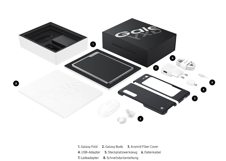 The Samsung Galaxy Fold and its bundled accessories. (Image source: Samsung)