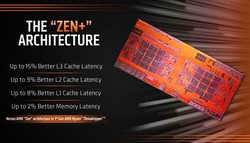 ZEN+ architecture improvements (source: AMD)