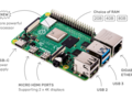 The Raspberry Pi 4 gets a boost with a new 8 GB model. (Source: Raspberry Pi Foundation).