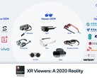 An overview of the XR viewer ecosystem. (Source: Qualcomm)