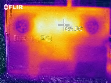 Heat map load (bottom)