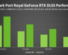 Have an RTX 2060 graphics card? Enabling DLSS can boost performance by almost 50 percent (Source: Nvidia)