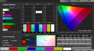 Color space (profile: Standard, target color space: sRGB)