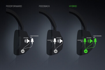 (Image source: Razer)