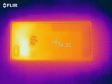 Surface temperatures on the rear of the device under load