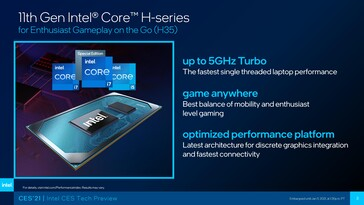 Tiger Lake-H35 is being pegged as an ultramobile platform that can also game. (Source: Intel)