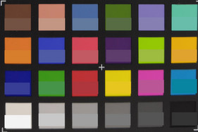 ColorChecker: The lower half of each patch shows the reference color.