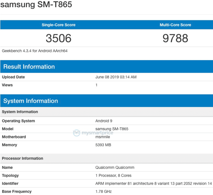 "The alleged (and now missing) set of benchmark results for the ""new Samsung tablet"". (Source: MySmartPrice)"