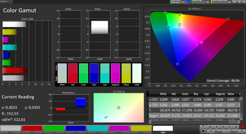 CalMAN Color Space DCI-P3