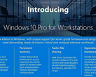 Two methods of obtaining Windows 10 for free appear to ...