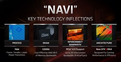 Navi key features (source: AMD)