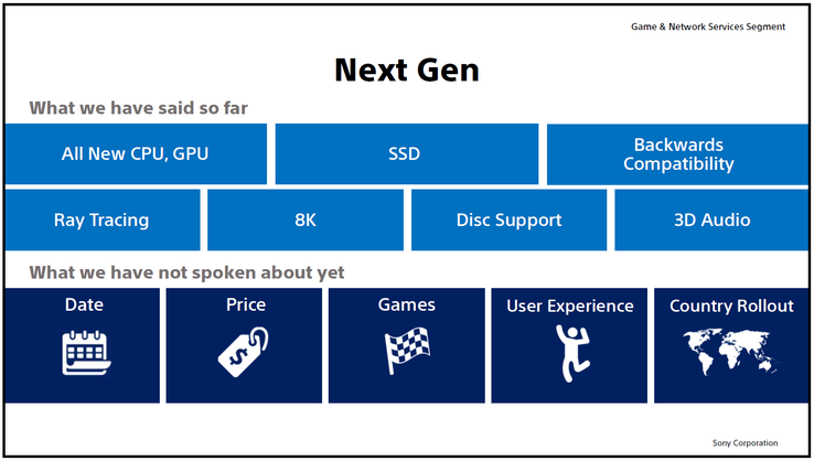 Next Gen console information. (Image source: Sony)