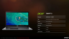 Acer Swift 3 (also available with dGPU)