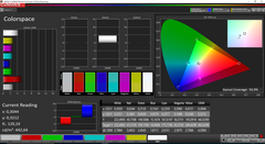 "Color space ""standard"""