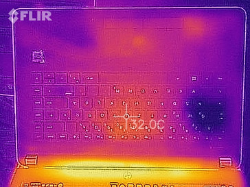 Heatmap top (on idle)