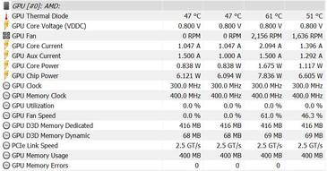 XFX Radeon RX 590 Fatboy OC+ 8GB Desktop GPU Review