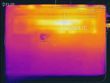 Lenovo P1 Thermal