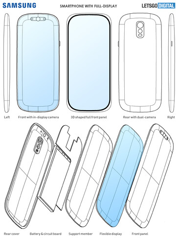 The patent-derived images and renders of a truly curved phone. (Source: LetsGoDigital)